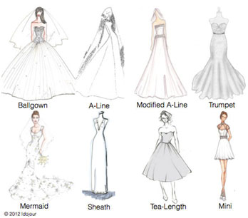 diverse gown silhouettes